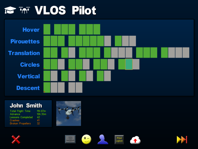 Multirotor VLOS Pilot - Training Program